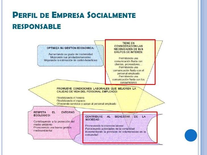 PERFIL DE EMPRESA SOCIALMENTERESPONSABLE