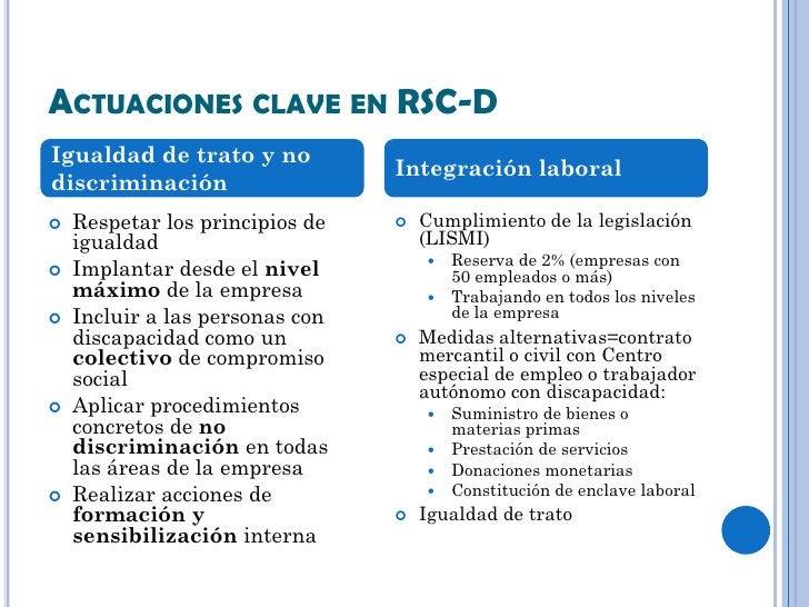 ACTUACIONES CLAVE EN RSC-DIgualdad de trato y no                                 Integración laboraldiscriminación   Resp...