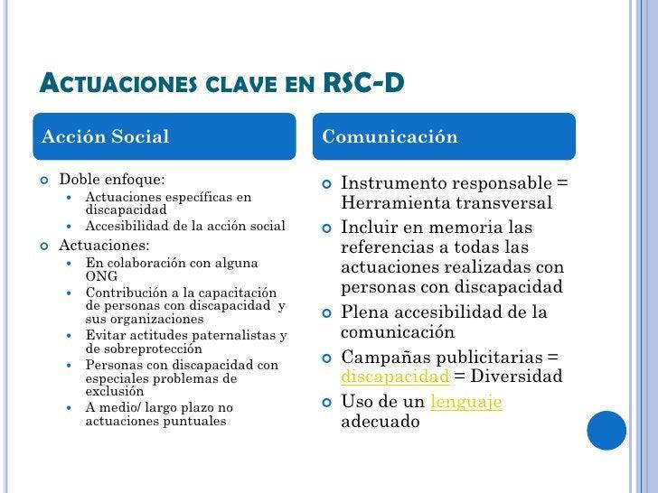 ACTUACIONES CLAVE EN RSC-DAcción Social                              Comunicación   Doble enfoque:                       ...