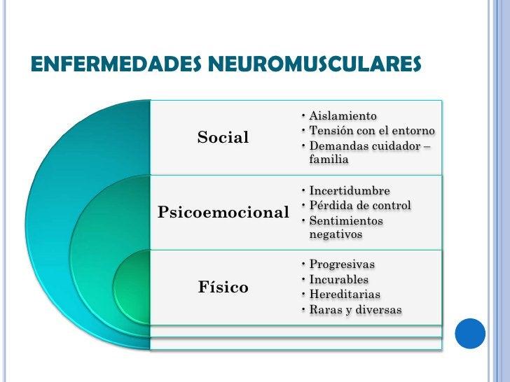 ENFERMEDADES NEUROMUSCULARES                          • Aislamiento                          • Tensión con el entorno     ...