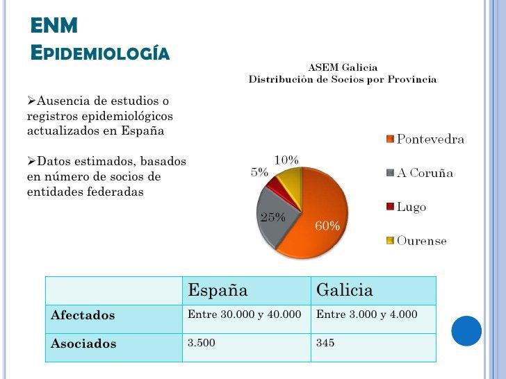 ENMEPIDEMIOLOGÍAAusencia de estudios oregistros epidemiológicosactualizados en EspañaDatos estimados, basadosen número d...