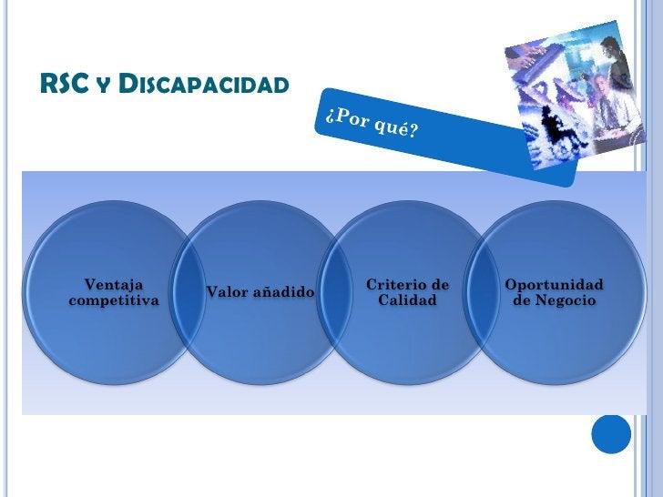 RSC Y DISCAPACIDAD    Ventaja                     Criterio de   Oportunidad                Valor añadido  competitiva     ...