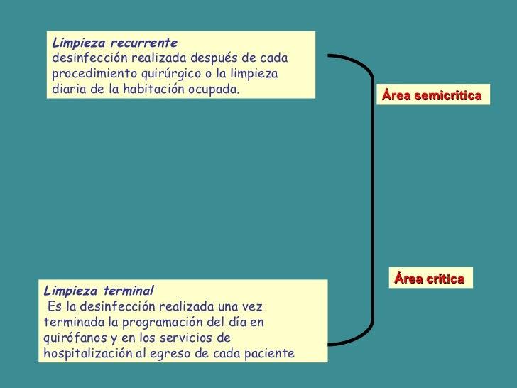 Asepsia Metodos de limpieza y desinfeccion en el area de cocina