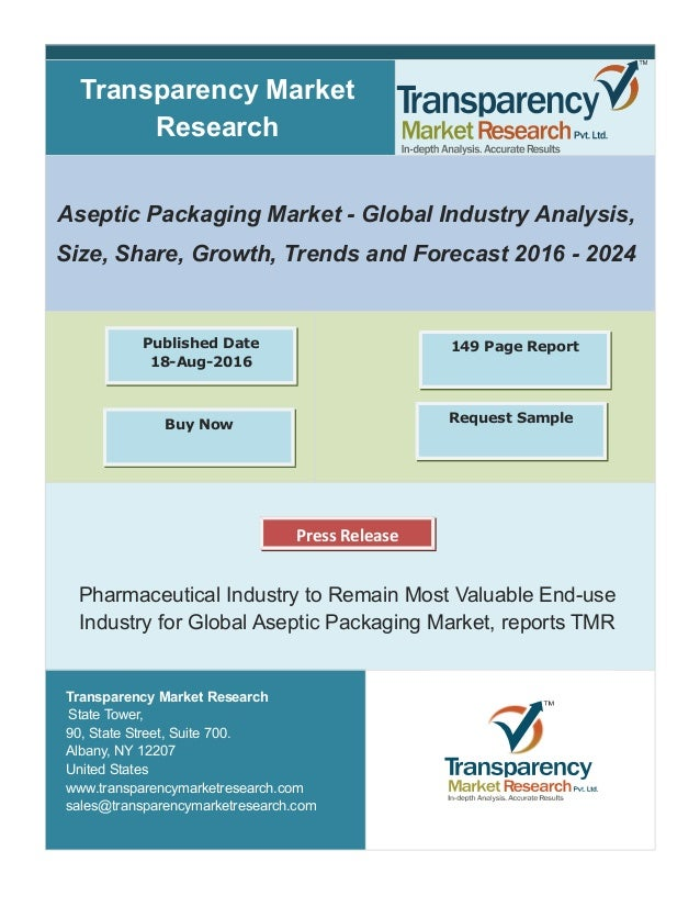 Aseptic Packaging Market Size, Share | Industry Trends Analysis Repor…