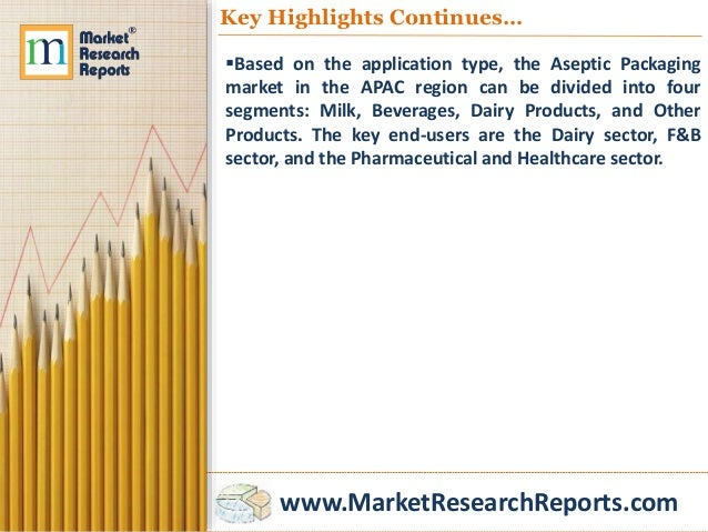 apac aseptic packaging industry market trend Aseptic package market leading players, market growth, size, types, and 2018- 2025 forecasts  asia-pacific aseptic package market competition by top   companies and individuals interested in buying this research report.