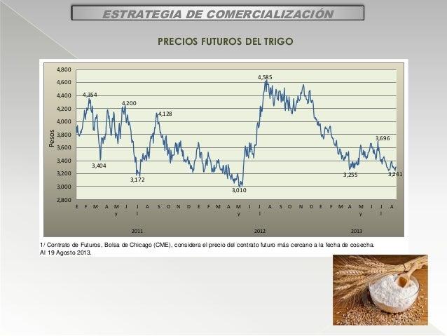 ESTRATEGIA DE COMERCIALIZACIÓN PRECIOS FUTUROS DEL TRIGO 1/ Contrato de Futuros, Bolsa de Chicago (CME), considera el prec...