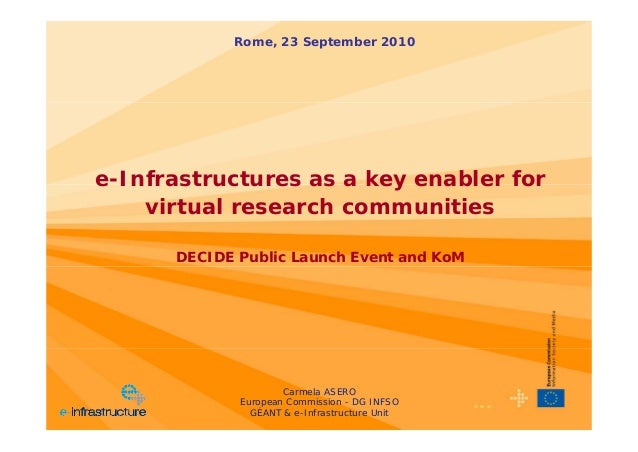 ••• 1 e-Infrastructures as a key enabler for virtual research communities DECIDE Public Launch Event and KoM Rome, 23 Sept...