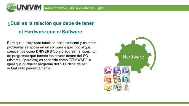 A servin hardware_software Slide 2