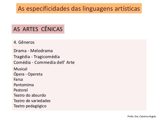 4. Gêneros Drama - Melodrama Tragédia - Tragicomédia Comédia - Commedia dell' Arte Musical Ópera - Opereta Farsa Pantomima...