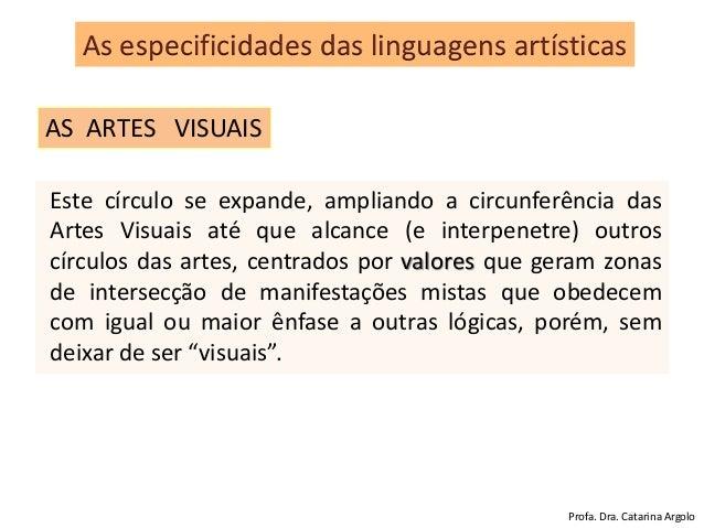 Este círculo se expande, ampliando a circunferência das Artes Visuais até que alcance (e interpenetre) outros círculos das...