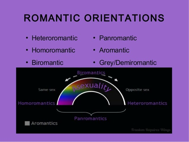 Hetero romantic grey asexual