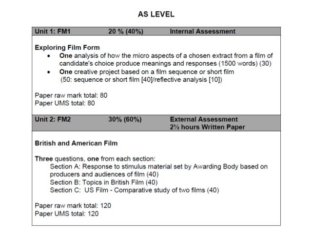 as film studies grade boudaries for fm  fm1