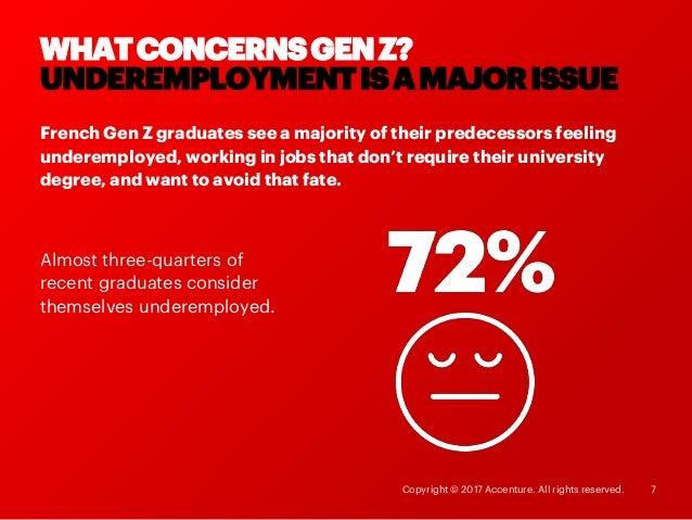 Gen Z Rising: 2017 French University Graduate Employment Study
