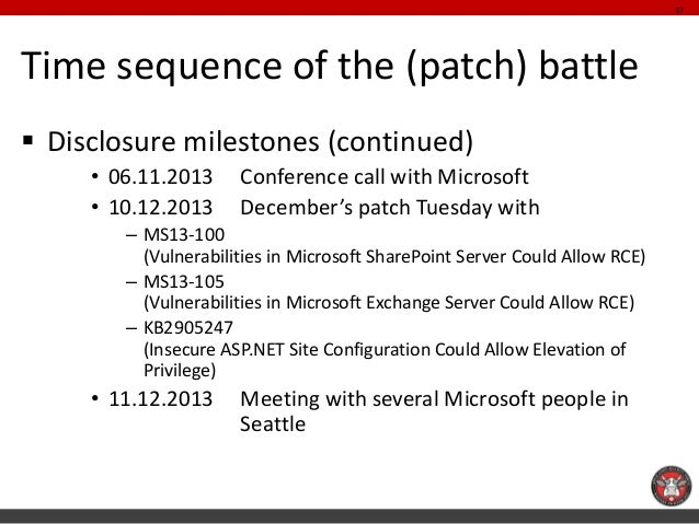 Time sequence of the (patch) battle  Disclosure milestones (continued)  •06.11.2013 Conference call with Microsoft  •10.1...