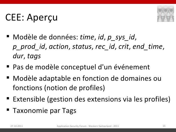 CEE: Aperçu Modèle de données: time, id, p_sys_id,  p_prod_id, action, status, rec_id, crit, end_time,  dur, tags Pas de...