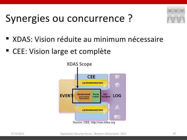 Synergies ou concurrence ? XDAS: Vision réduite au minimum nécessaire CEE: Vision large et complète                    X...