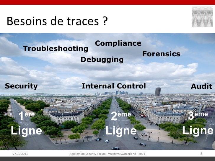 Besoins de traces ?                                   Compliance       Troubleshooting                                    ...