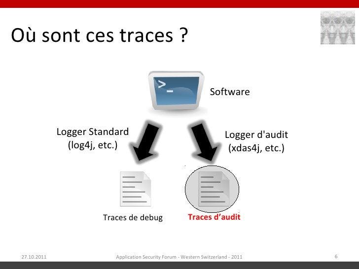 Où sont ces traces ?                                                                  Software              Logger Standar...