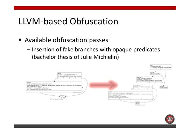 Obfuscator-LLVM: software protection for the masses