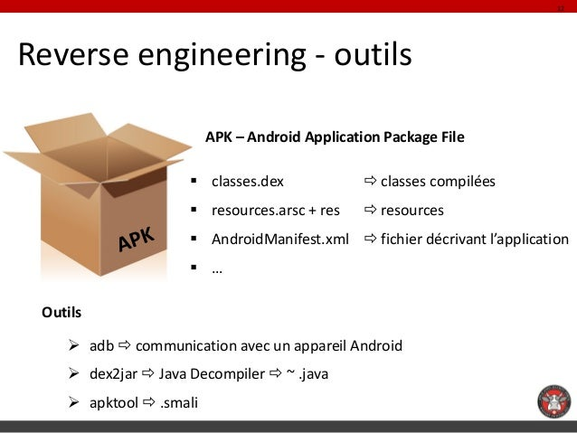 12Reverse engineering - outils                         APK – Android Application Package File                      classe...