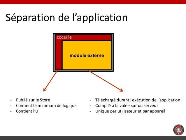 27Séparation de l'application                       coquille                             module externe - Publié sur le St...