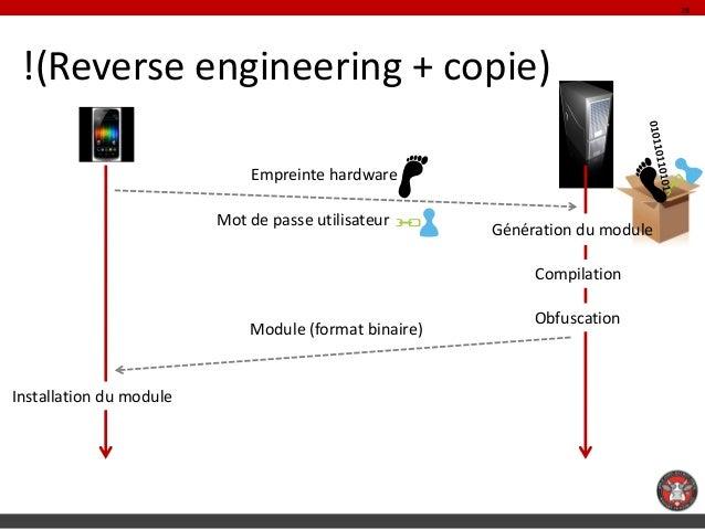 28 !(Reverse engineering + copie)                             Empreinte hardware                         Mot de passe util...