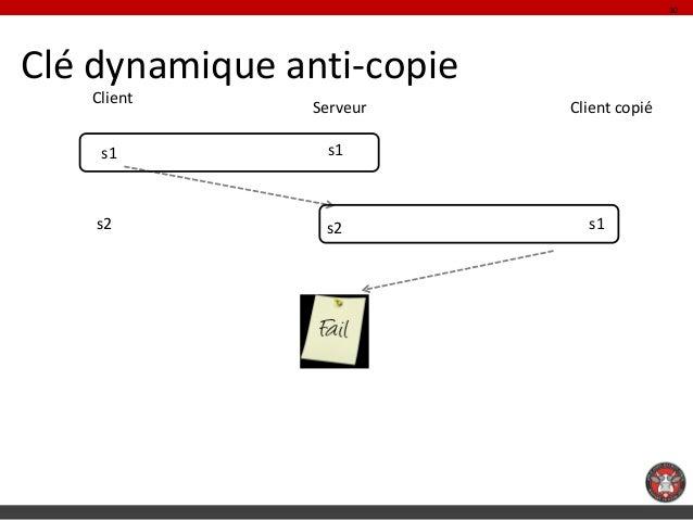 30Clé dynamique anti-copie   Client                Serveur    Client copié    s1           s1    s2           s2          s1