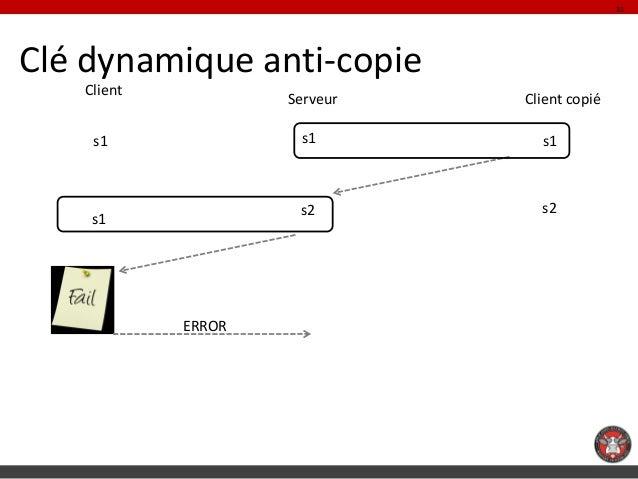 31Clé dynamique anti-copie   Client                    Serveur   Client copié    s1               s1         s1           ...