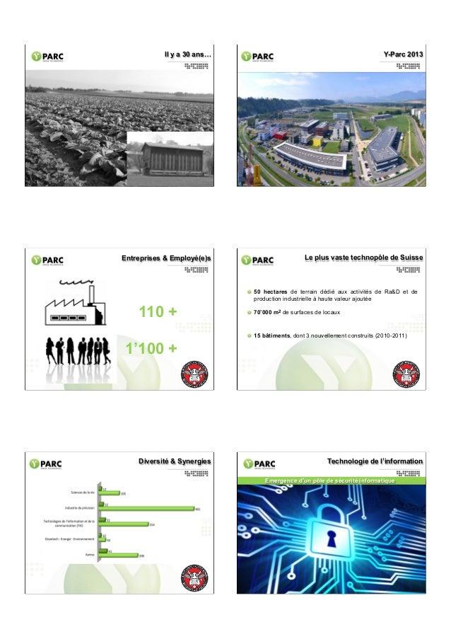 Y-Parc 2013  Il y a 30 ans…  14  Entreprises & Employé(e)s  Le plus vaste technopôle de Suisse  50 hectares de terrain déd...