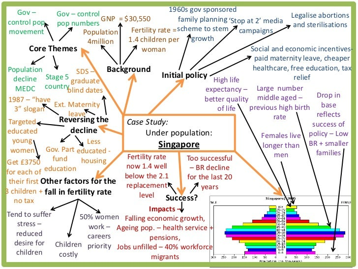 Social Geography: What Studies, Auxiliary Sciences and Examples ...