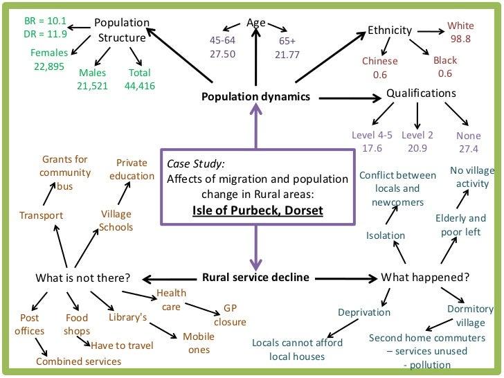 bangladesh overpopulation case study igcse