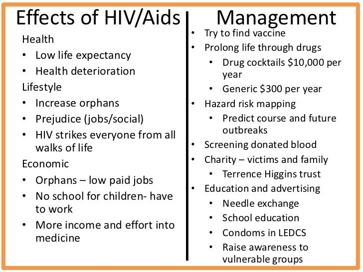impact of hiv on society Published: mon, 24 jul 2017 the human immunodeficiency virus/acquired immunodeficiency syndrome (hiv/aids) pandemic is one of the most serious contemporary sexual health related issue affecting the human race today.