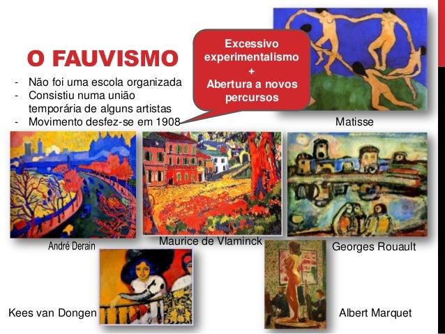 O FAUVISMO- Não foi uma escola organizada- Consistiu numa uniãotemporária de alguns artistas- Movimento desfez-se em 1908 ...