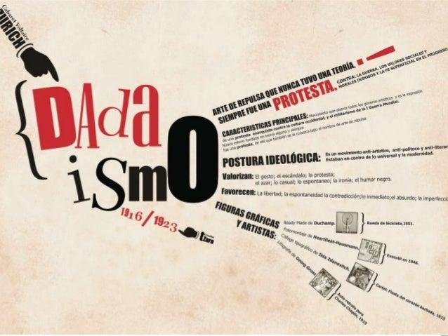 O DADAÍSMOInfluência sobre outrosmovimentos:• Surrealismo• Bauhaus• New Dada(após 1945)• Artes Conceptual, Poverae Comport...