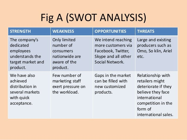 swot analysis on purchasing About wikiwealthcom wikiwealthcom is a collaborative research and analysis website that combines the sum of the world's knowledge to produce the highest quality research reports for over 6,000 stocks, etfs, mutual funds, currencies, and commodities.