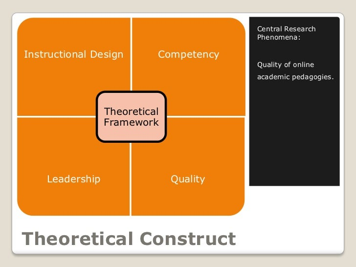 instructional design dissertations Dissertation abstract title: thinking outside the box: a descriptive study  focusing on the application of learning analytics on instructional design.