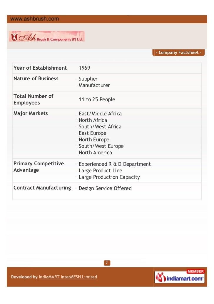 - Company Factsheet -Year of Establishment    1969Nature of Business       Supplier                         ManufacturerTo...
