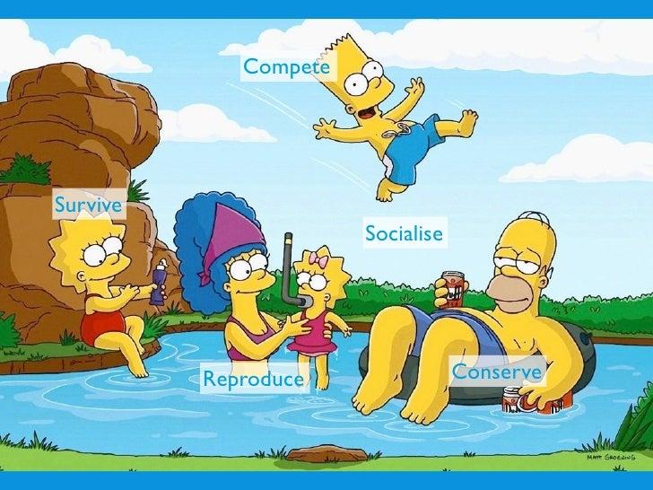 Compete     Survive                        Socialise               Reproduce                Conserve