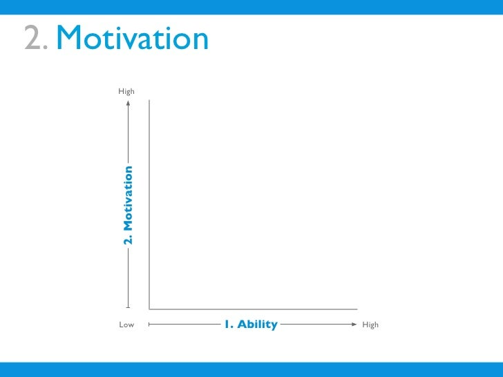 2. Motivation       High          2. Motivation           Low             1. Ability   High