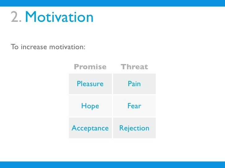 2. Motivation To increase motivation:                     Promise     Threat                      Pleasure     Pain       ...