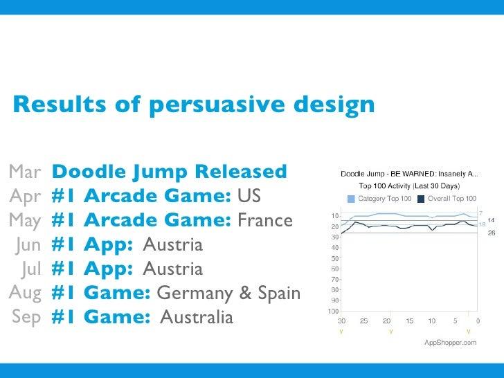 Design process for persuasion
