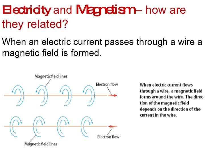 the relationship between electricity and magnetism is known as
