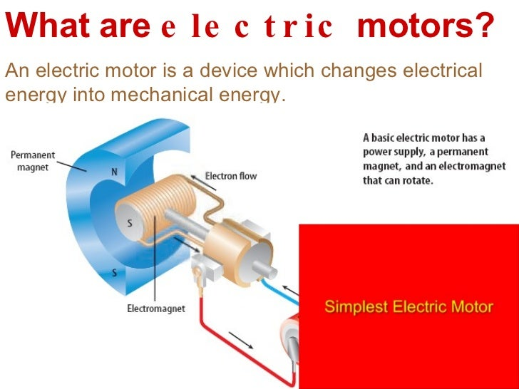 Electric Motor Diagram For Kids. Electric Motor Diagram For Kids R ...