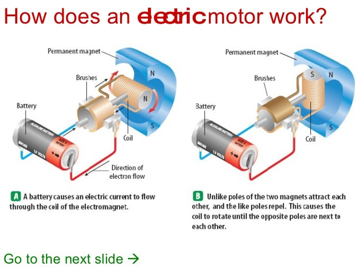 electricity and magnetism basic concepts 32 728?cb=1234563862 electricity and magnetism basic concepts basic electric motor diagram at gsmportal.co