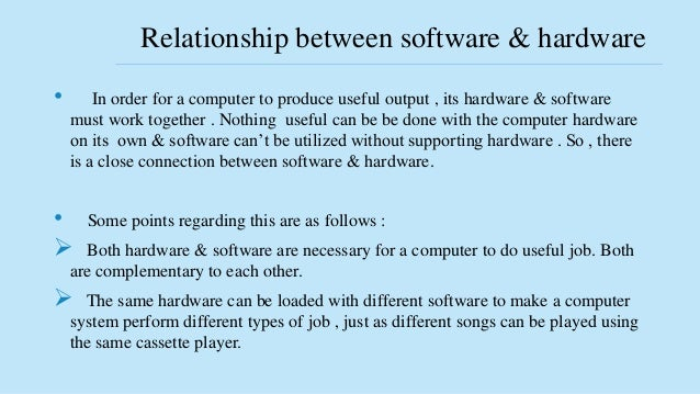 relationship between hardware software and user