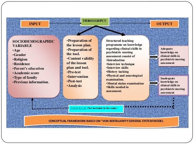 Personnel Selection & Assessment (PSA)