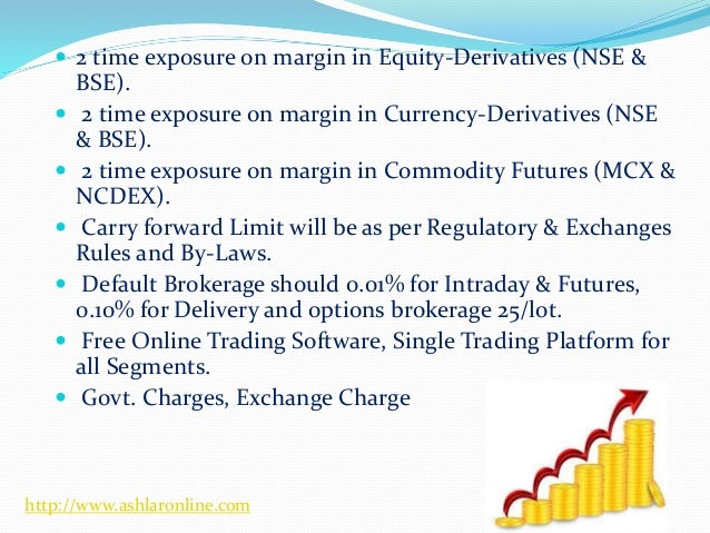 Online trading on mobile in india sites