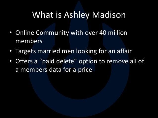 Ashley madison free credits code