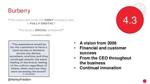 18 - World Vision Organizational Structure