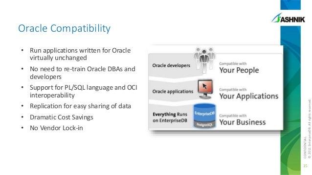 Powering GIS Application with PostgreSQL and Postgres Plus